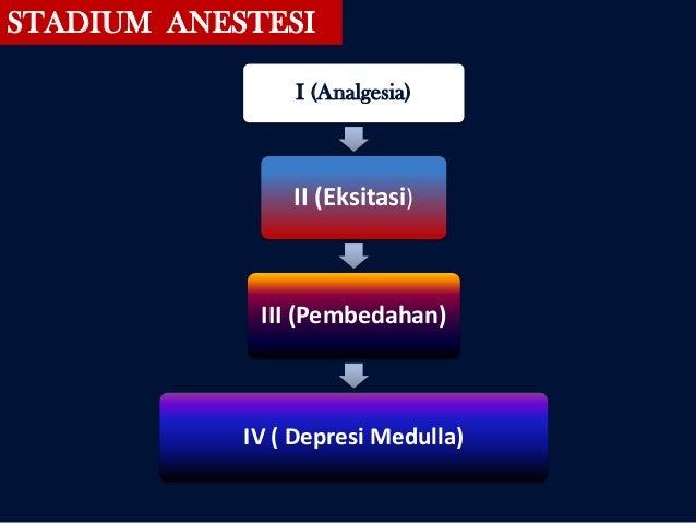 anestesi umum fk ur