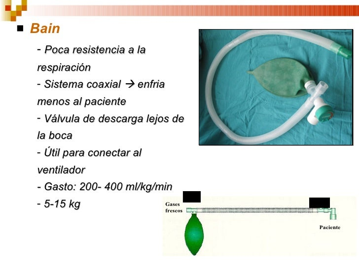 Circuito Bain : Anestesia expo