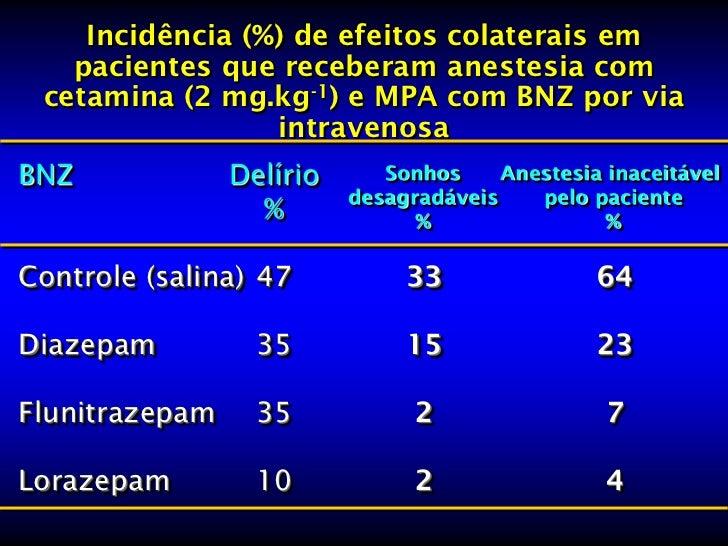 Opióides IdealÉ aquele que tem alta especificidade pelo receptor e que quando ativado, produzefeitos desejáveis ( analges...