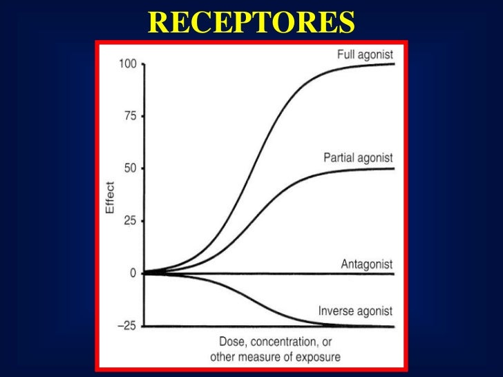 Característica Molécula   Não ionizada IonizadaEfeito farmacológico         ativo      inativoSolubilidade                ...
