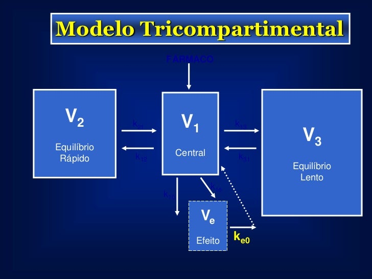 Biofase                        V3Concentração Aparente                                   Ve         V1                    ...