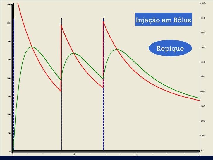 1000400                               Bôlus e Repiques                                                       900350       ...