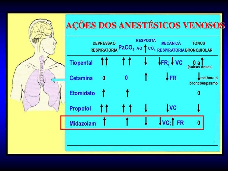 BIS                                Doses Típicas            EstadoIndex                         Propofol (µg.kg-1.min-1)  ...