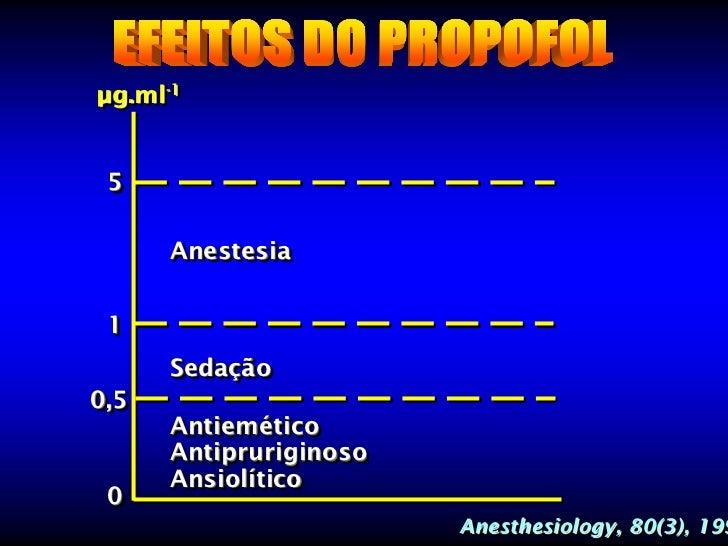 t½ß Propofol• 4 – 24 horas.• Longo tempo é indicativo de um compartimento  periférico de perfusão limitada, fato que resul...