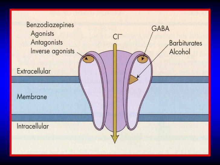 Cetamina• Caracteres físico químicos:• pKa = 7,5.• Lipossolubilidade 5 a 10 X maior que  tiopental.• Estrutura molecular c...