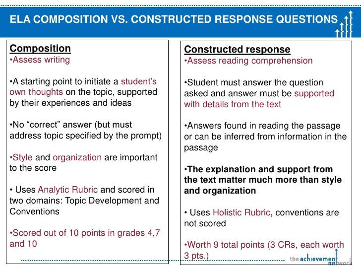 Open Response Assessment (ORA) Basic Walkthrough - Appsembler ...
