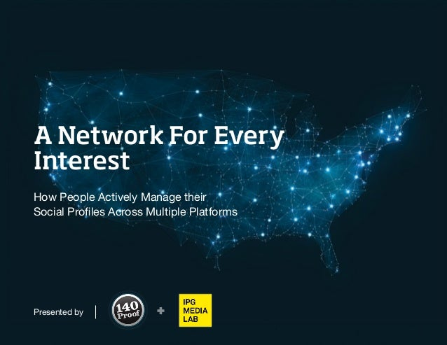 Presented by A Network For Every Interest How People Actively Manage their Social Profiles Across Multiple Platforms