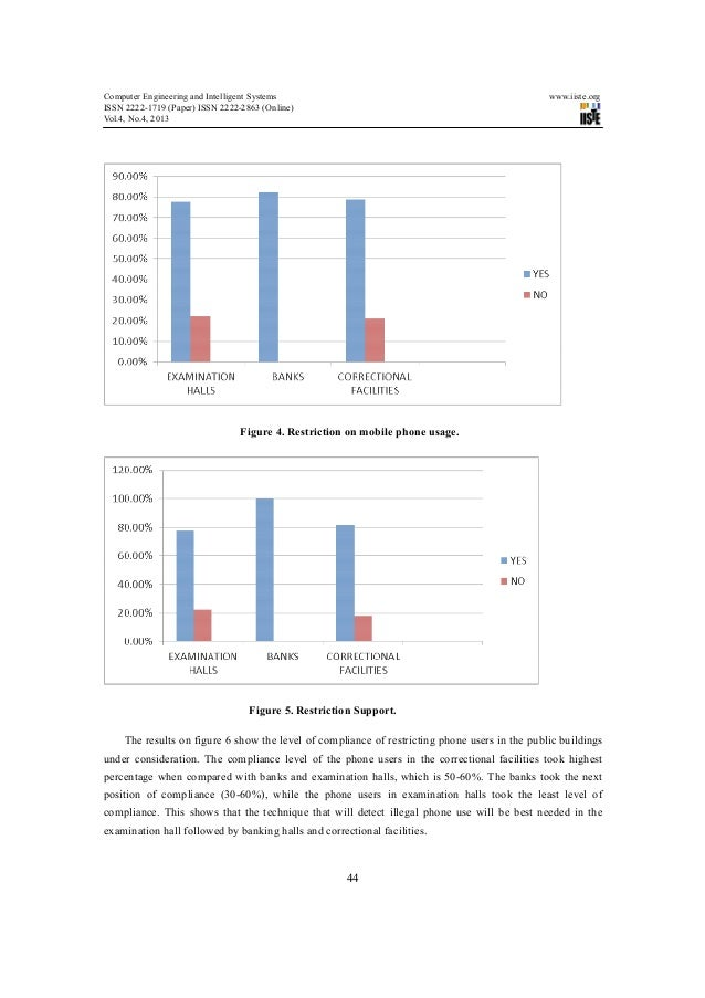 Cell phone use in public places essay