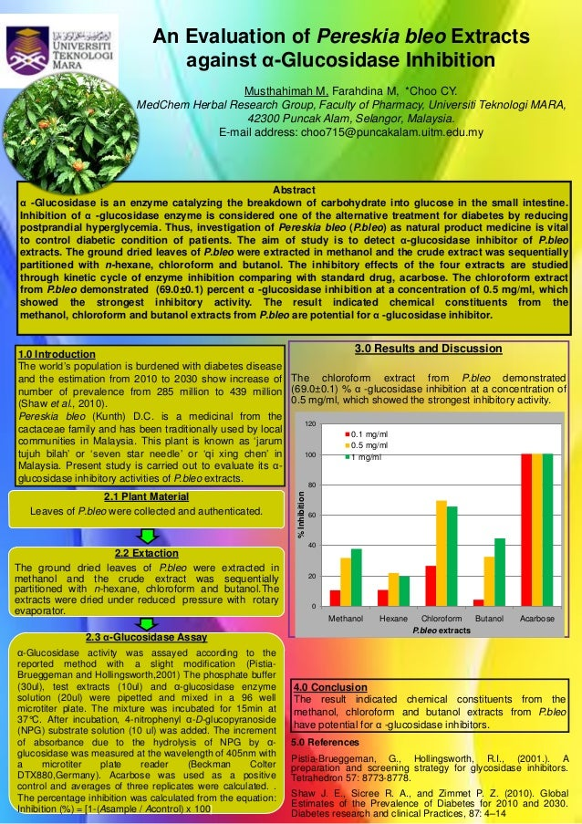 An Evaluation of Pereskia bleo Extracts against α-Glucosidase Inhibition Musthahimah M, Farahdina M, *Choo CY. MedChem Her...