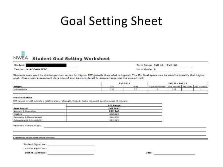 Printables Nwea Goal Setting Worksheet Cinecoa Thousands of – Student Goal Setting Worksheet