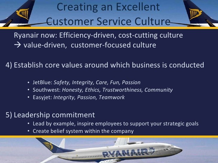 ryanair business ethics Approved by audit committee: 13 september 2016 1 ryanair holdings plc  code of business conduct & ethics 2016.