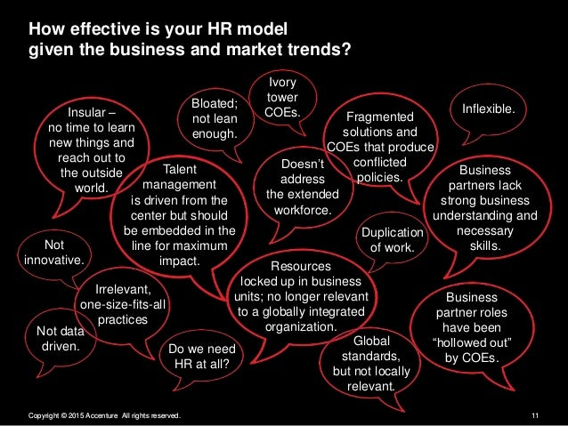 How effective is your HR model given the business and market trends?                                  Bloated;  not lean e...