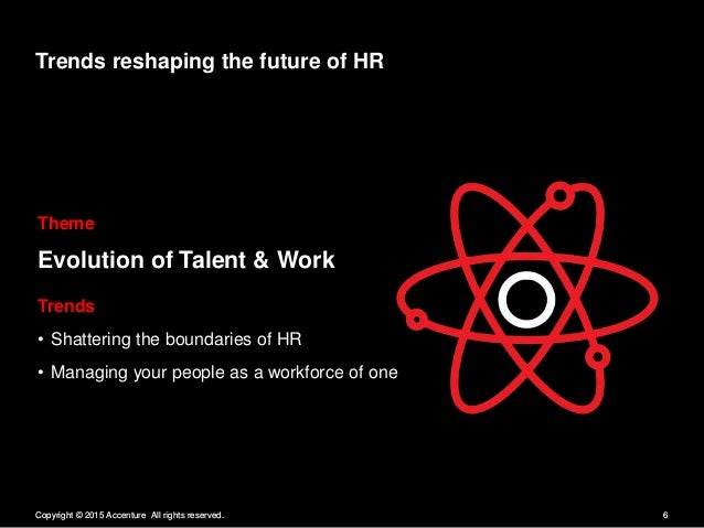 Trends reshaping the future of HR  Theme  Evolution of Talent & Work  Trends - Shattering the boundaries of HR       - Man...
