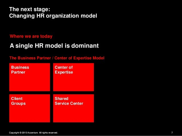 The next stage:  Changing HR organization model  Where we are today  A single HR model is dominant  The Business Partner /...
