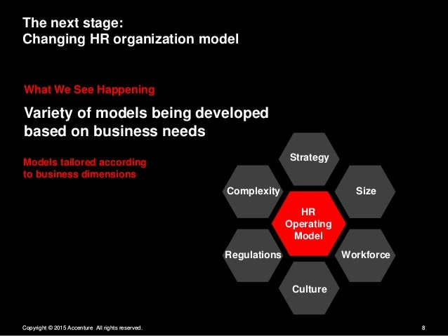 The next stage:  Changing HR organization model  What We See Happening  Variety of models being developed based on busines...