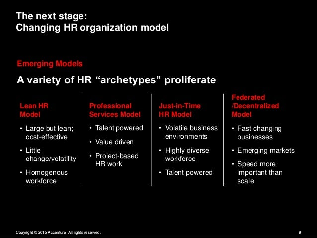 """The next stage:   Changing HR organization model  Emerging Models  A variety of HR """"archetypes"""" proliferate  Lean HR Model..."""