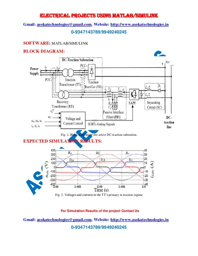 A New Design Method Of An Lcl Filter Applied In Active Dc Traction Su