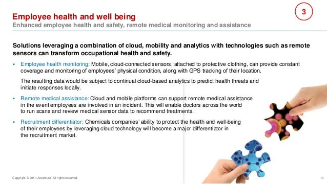 10  Employee health and well being  Enhanced employee health and safety, remote medical monitoring and assistance  Solutio...