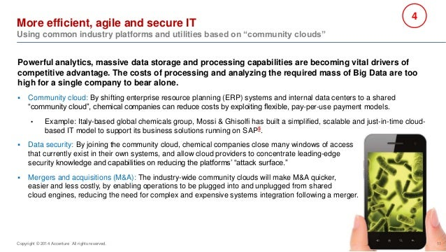 """11  More efficient, agile and secure IT  Using common industry platforms and utilities based on """"community clouds""""  Powerf..."""
