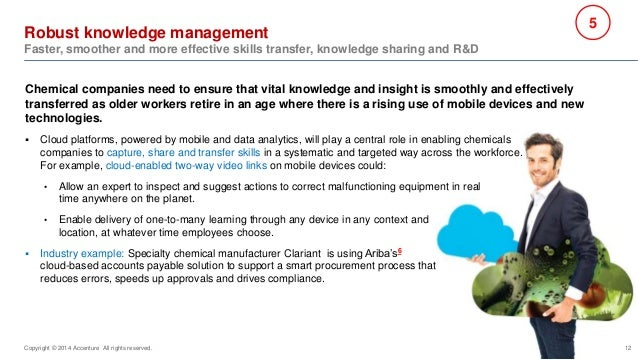 12  Robust knowledge management  Faster, smoother and more effective skills transfer, knowledge sharing and R&D  Chemical ...