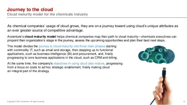 14  Journey to the cloud  Cloud maturity model for the chemicals industry  As chemical companies' usage of cloud grows, th...