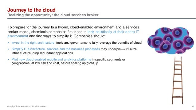 Journey to the cloud  Realizing the opportunity: the cloud services broker  To prepare for the journey to a hybrid, cloud-...