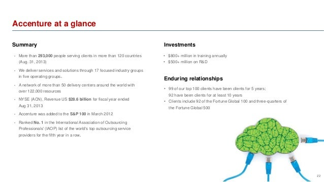 Accenture at a glance  22  Summary Investments  • More than 293,000 people serving clients in more than 120 countries  (Au...