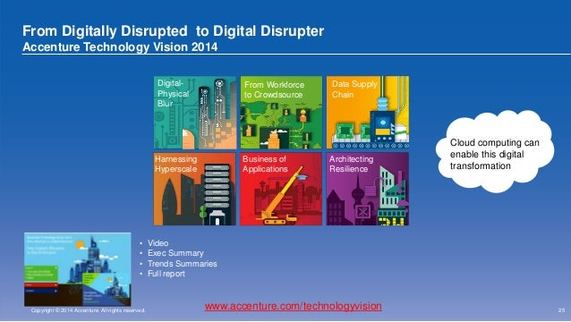 From Digitally Disrupted to Digital Disrupter  Accenture Technology Vision 2014  Digital-  Physical  Blur  Data Supply  Ch...