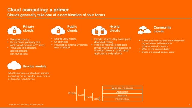 Cloud computing: a primer  Clouds generally take one of a combination of four forms  Private  clouds   Dedicated hosting ...
