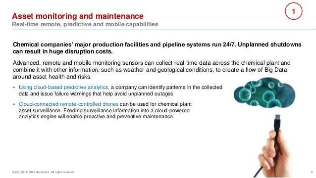 Asset monitoring and maintenance  Real-time remote, predictive and mobile capabilities  1  Chemical companies' major produ...