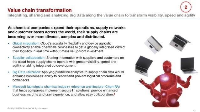 Value chain transformation  Integrating, sharing and analyzing Big Data along the value chain to transform visibility, spe...