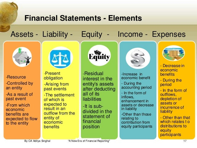 financial accountants in modern era Formats this requires not just accounting, tabulation and reporting of time being) the continually increasing global reach and complexity of business ▻ means more exposure for fcs finance is becoming a business partner at the heart of ▻ technical and soft skills — in order to succeed in today's demanding.