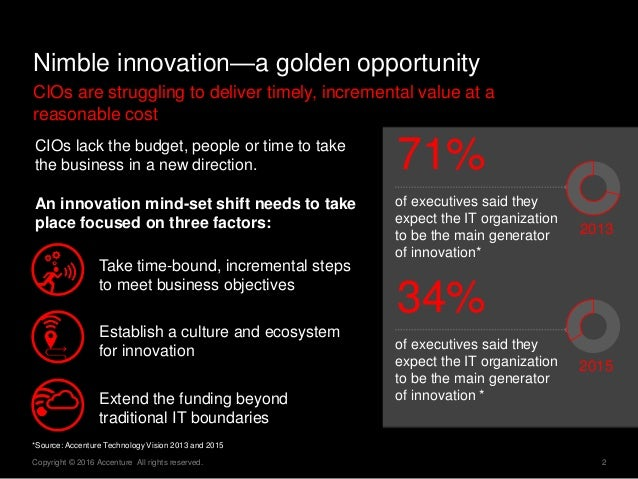2Copyright © 2016 Accenture All rights reserved. Nimble innovation—a golden opportunity CIOs are struggling to deliver tim...