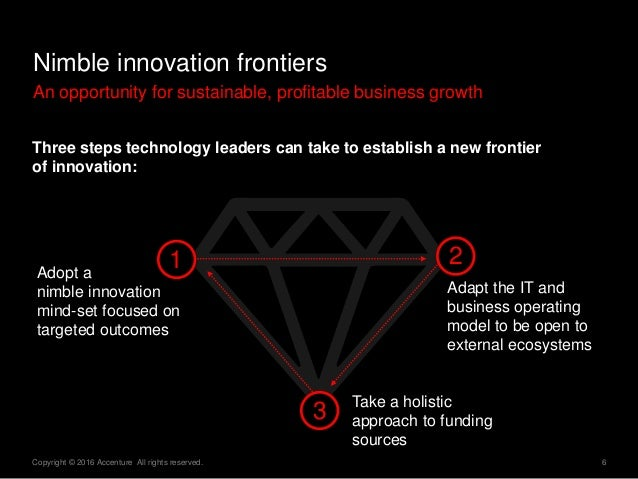 6Copyright © 2016 Accenture All rights reserved. Nimble innovation frontiers An opportunity for sustainable, profitable bu...
