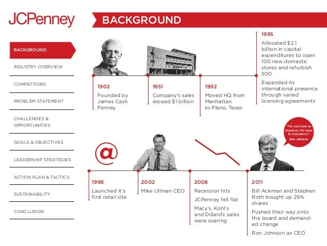 the history of jc penney essay