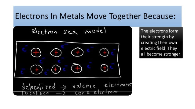 Electrons In Metals Move Together Because: The electrons form their strength by creating their own electric field. They al...