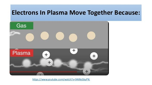 Electrons In Plasma Move Together Because: https://www.youtube.com/watch?v=94tReSbyPYc