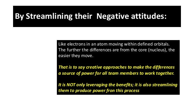 By Streamlining their Negative attitudes: Like electrons in an atom moving within defined orbitals. The further the differ...