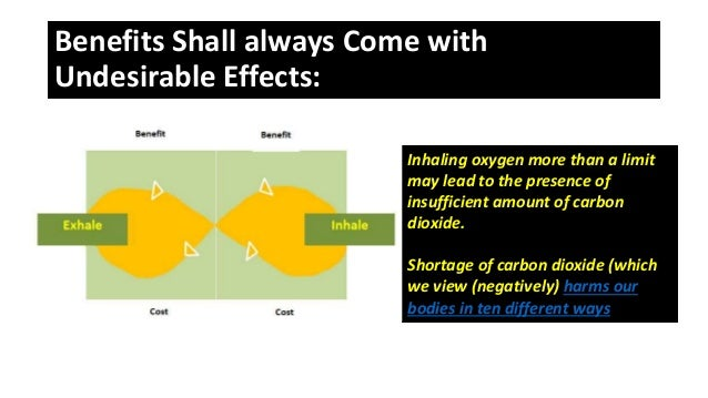 Benefits Shall always Come with Undesirable Effects: Inhaling oxygen more than a limit may lead to the presence of insuffi...