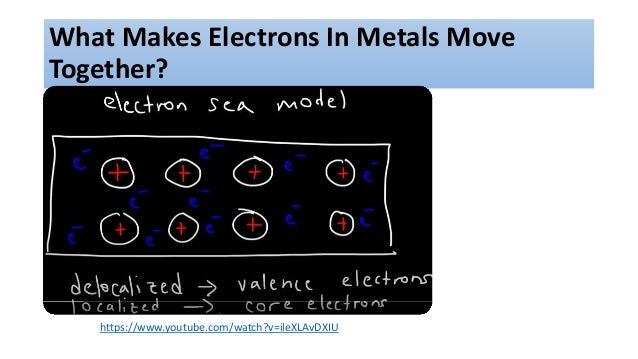 What Makes Electrons In Metals Move Together? https://www.youtube.com/watch?v=ileXLAvDXIU