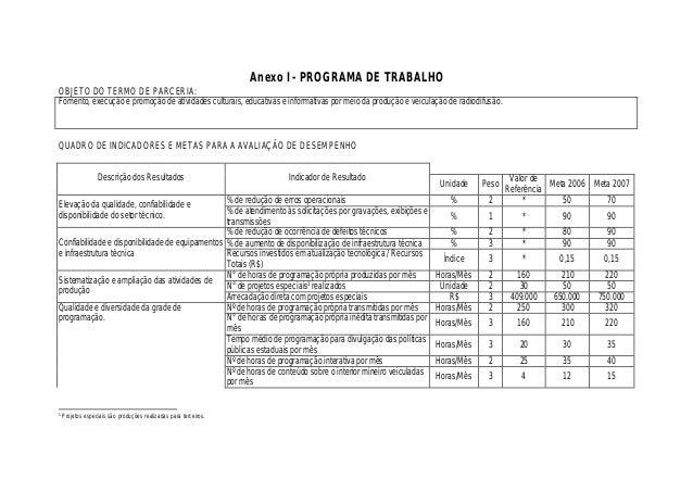 Anexo I - PROGRAMA DE TRABALHO  OBJETO DO TERMO DE PARCERIA:  Fomento, execução e promoção de atividades culturais, educat...