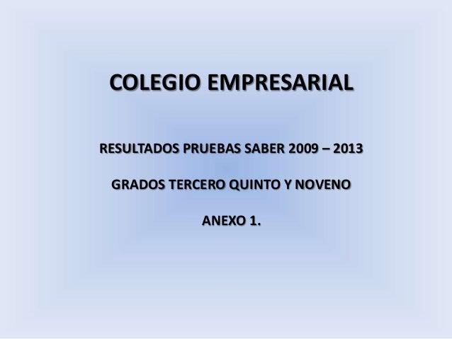 COLEGIO EMPRESARIAL RESULTADOS PRUEBAS SABER 2009 – 2013 GRADOS TERCERO QUINTO Y NOVENO ANEXO 1.