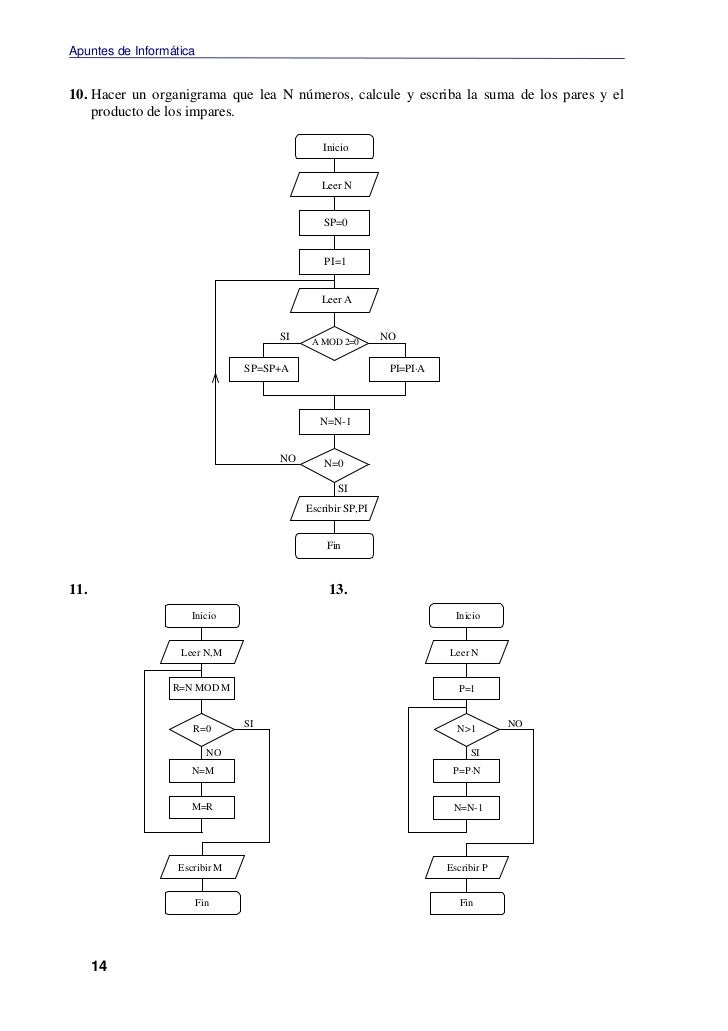 Anexo 1 diagramas de flujo 14 ccuart Gallery