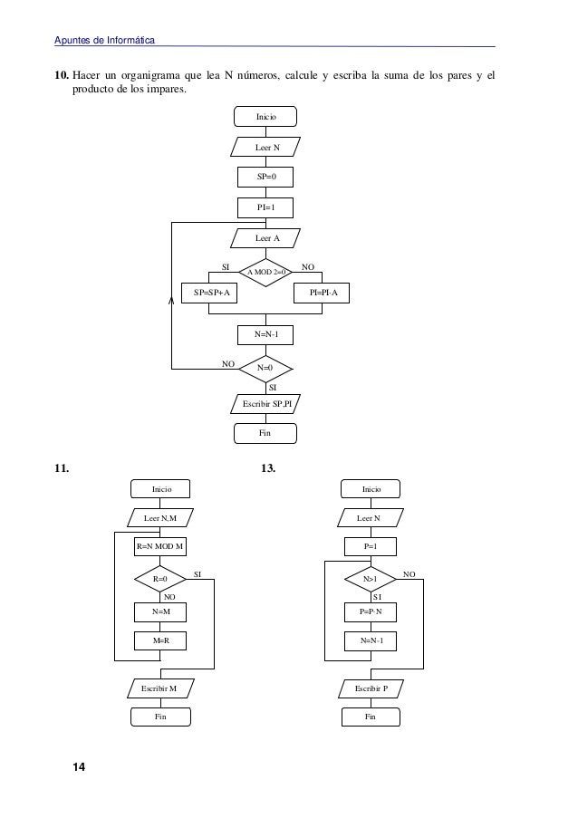 Anexo 1 diagramas de flujo ccuart Image collections