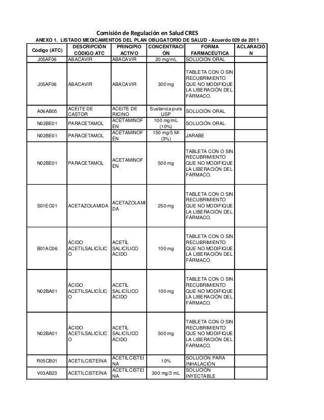 Comisión de Regulación en Salud CRES ANEXO 1. LISTADO MEDICAMENTOS DEL PLAN OBLIGATORIO DE SALUD - Acuerdo 029 de 2011 DES...