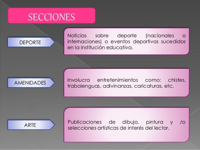 Anexo 2 el peri dico mural for El periodico mural y sus secciones