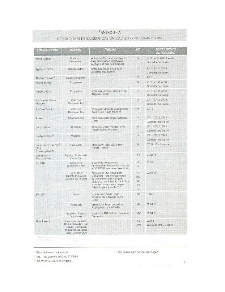 Anexo 3 A [Corredores de Bairros das UTs II a XVI]