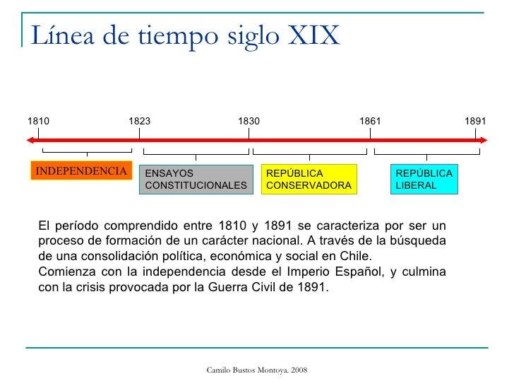 economia epoca prehispanica Get your digital edition of actividad 10 investigando y aprendiendo | ciencias sociales 7° b por juan camilo castillo m subscriptions and.