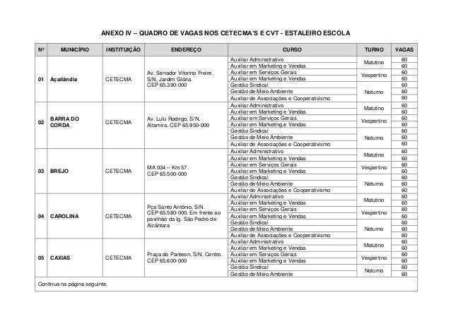 ANEXO IV – QUADRO DE VAGAS NOS CETECMA'S E CVT - ESTALEIRO ESCOLA Nº MUNICÍPIO INSTITUIÇÃO ENDEREÇO CURSO TURNO VAGAS 01 A...