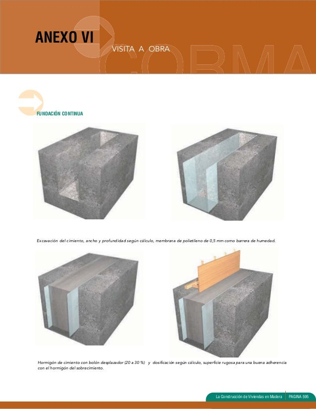 construccion de cabañas de madera 29/31 Anexo 6 Slide 2
